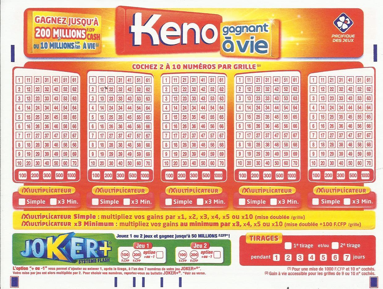 Keno astuce : comment gagner au juste ?