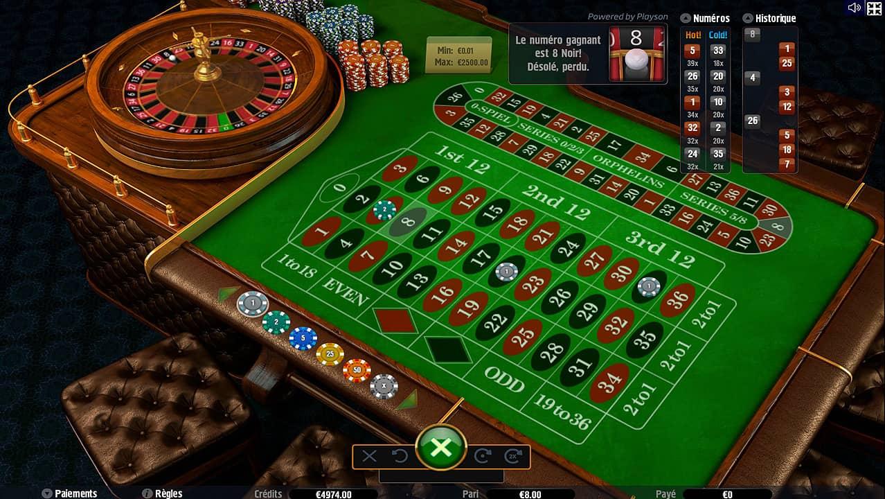 Roulette en ligne : règles et fonctionnement